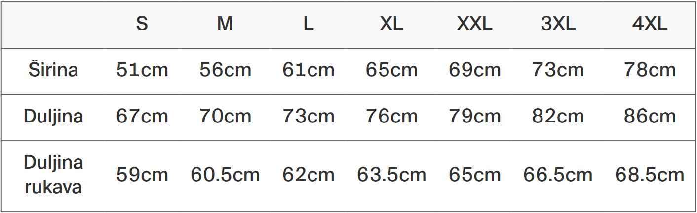 tablica veličina